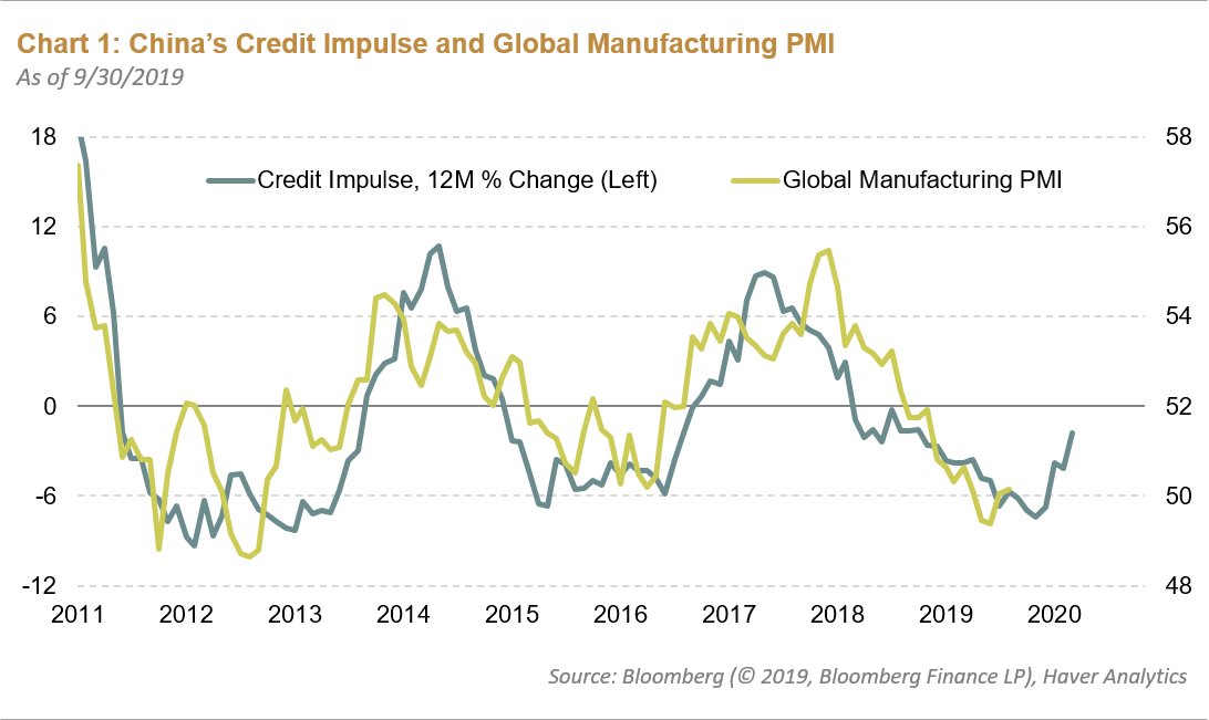 Is This The Best That Emerging Markets Can Do Articles Around The Curve